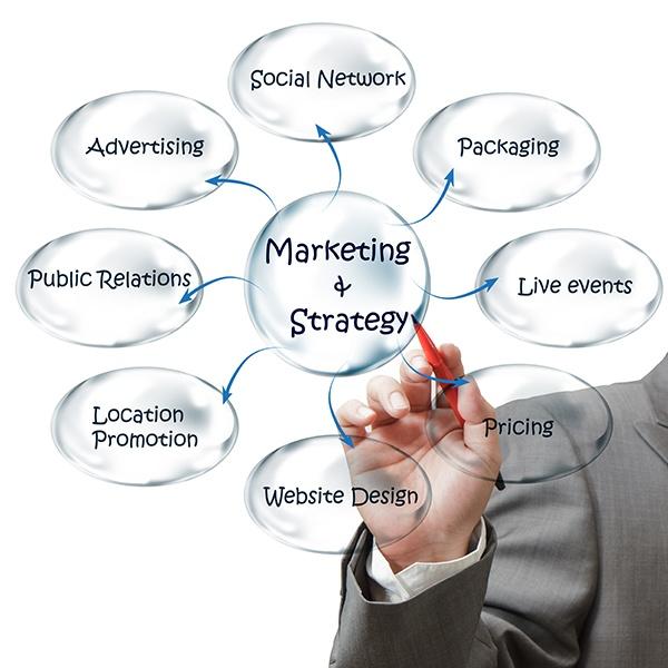 Marketing 1 marketing